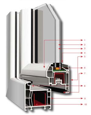 uPVC Window & Door Systems - MAXiLine Illustration