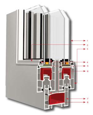 uPVC Window & Door Systems - SUNLine Illustration